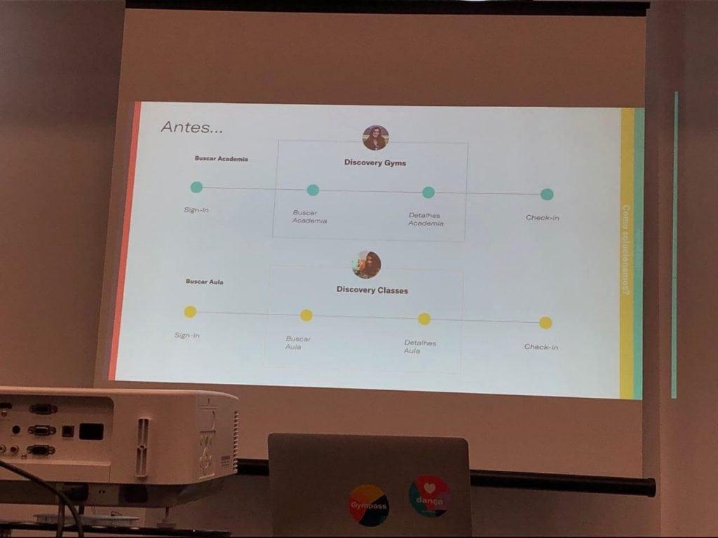 slide mostrando como era o processo de UX das meninas da gympass