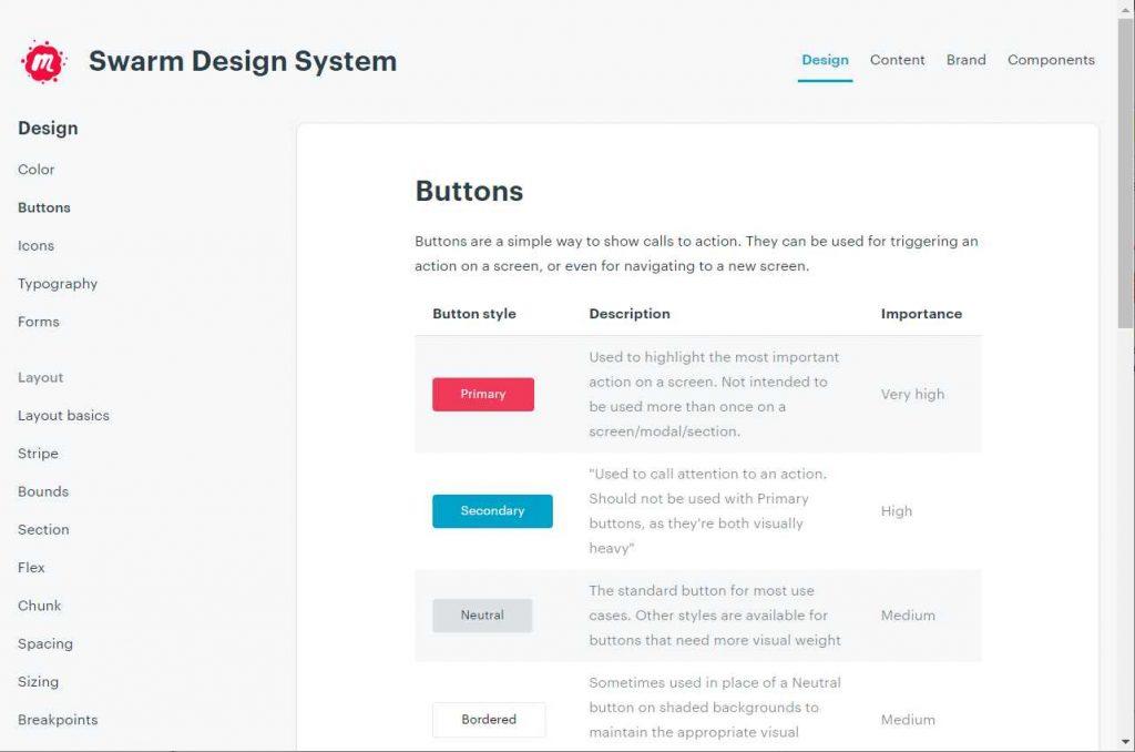 Pagina com padroes de botoes do swarm. se ve uma tabela com titulos estilo de botao, descricao e importancia
