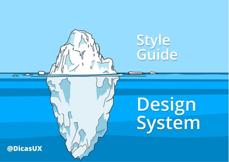 iceberg sendo a ponta um style guide e a parte mergulhada no mar o design system
