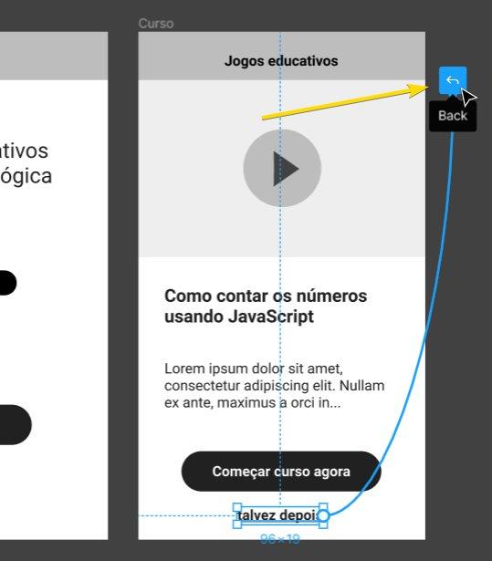 print mostrando o link do link indo para o atalho para voltar a tela anterior do prototipo